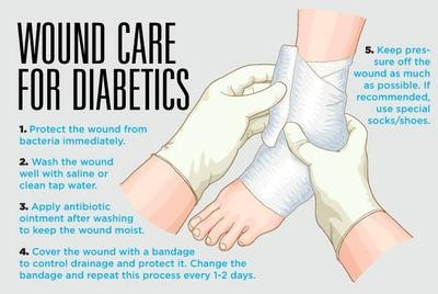 wound care diabetic